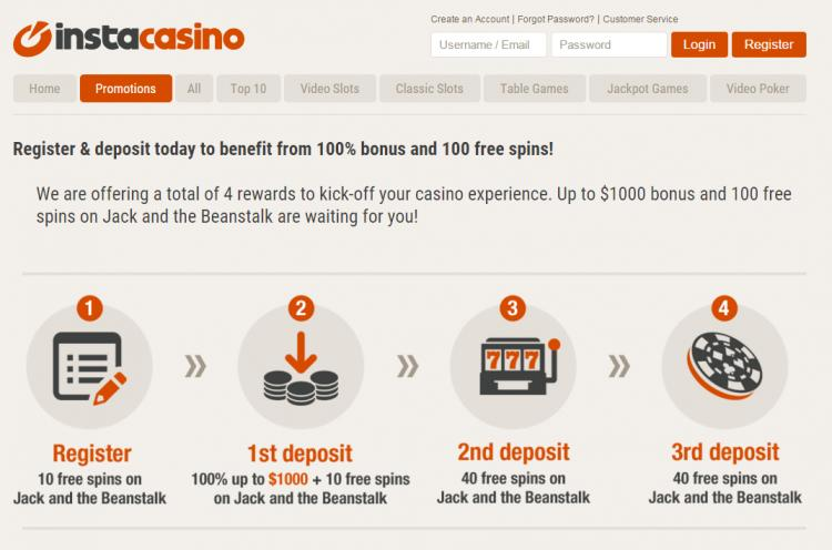 Instacasino review on Review Slots