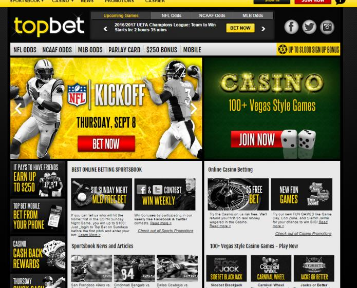 Top Bet review on Review Slots