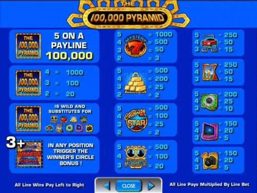 100,000 Pyramid review on Review Slots