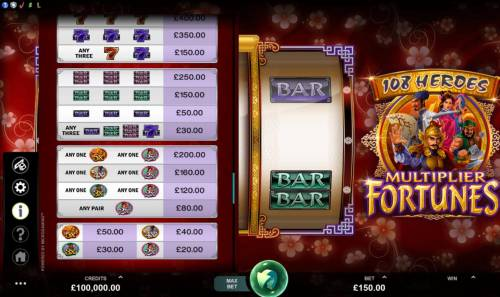 108 Heroes Multiplier Fortunes Review Slots Paytable