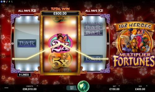 108 Heroes Multiplier Fortunes Review Slots Re-spin feature pays out a total of 600 coins