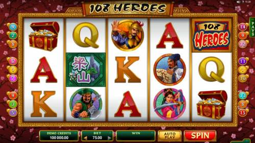 108 Heroes Review Slots Main game board featuring five reels and 15 paylines with a $120,000 max payout
