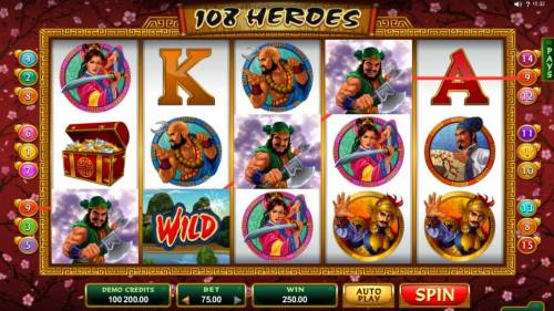 108 Heroes Review Slots A four of a kind triggers a 250.00 line pay.