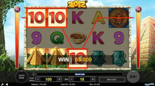 2012 Review Slots A winning three of a kind