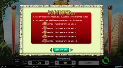 2012 Review Slots Free Game Rules