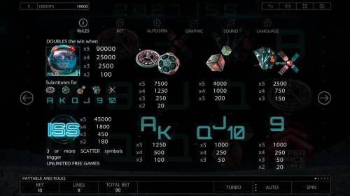 2027 ISS Review Slots Slot game symbols paytable feature outer space inspired icons.
