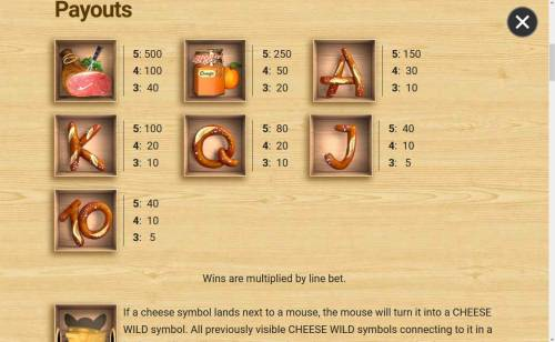 3 Blind Mice review on Review Slots
