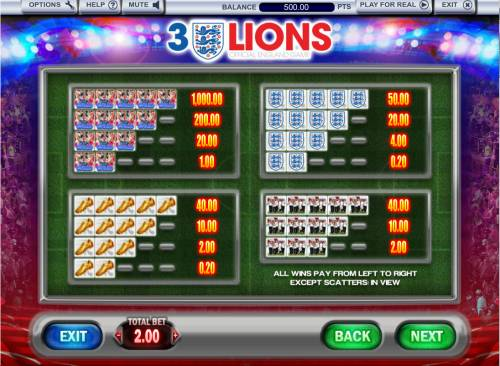 3 Lions Review Slots High Value Symbols