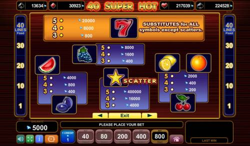 40 Super Hot Review Slots Paytable