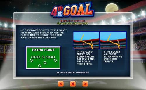 4th and Goal Review Slots Bonus Feature Step Two Extra Point Rules.