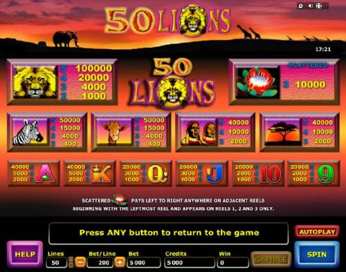 50 Lions Review Slots Slot game symbols paytable