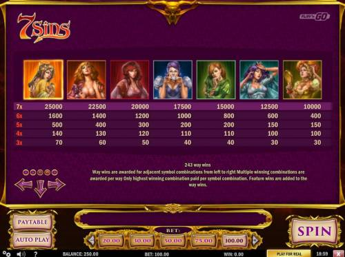 7 Sins Review Slots High value slot game symbols paytable featuring woman respenting the 7 sins themed icons.