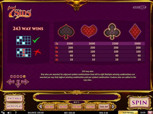 7 Sins Review Slots Low value game symbols paytable.