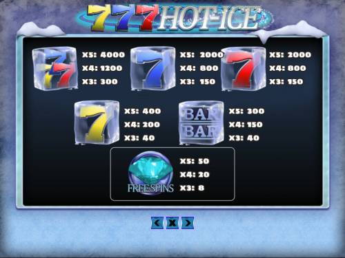777 Hot Ice review on Review Slots