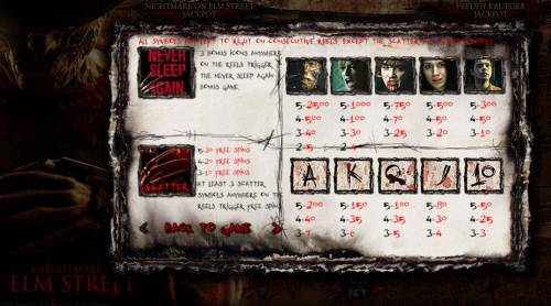 A Nightmare on Elm Street review on Review Slots