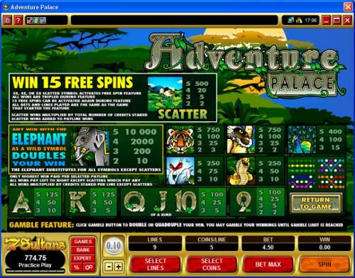 Adventure Palace review on Review Slots