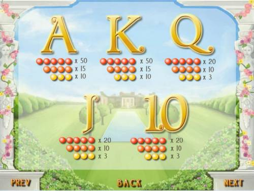 Afternoon Tea Party Review Slots slot game low value symbols paytable
