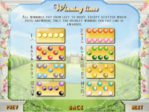 Afternoon Tea Party Review Slots payline diagrams