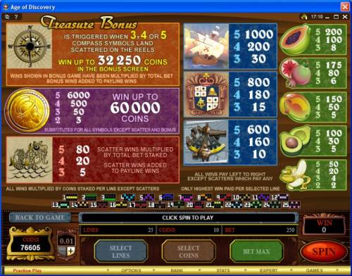 Age of Discovery Review Slots