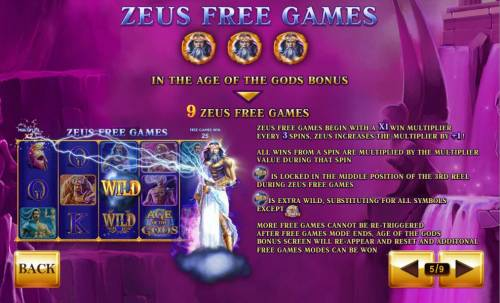 Age of the Gods Review Slots Zeus Free Game Rules