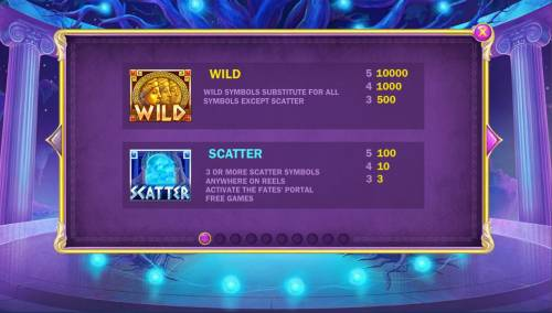 Age of the Gods Fate Sisters Review Slots Wild and Scatter symbols paytables.