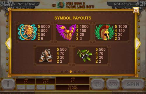 Age of the Gods Goddess of Wisdom Review Slots High value slot game symbols paytable