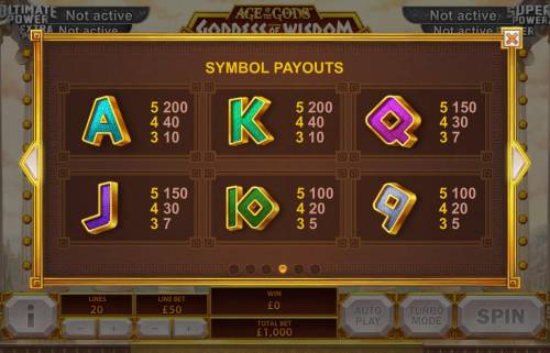 Age of the Gods Goddess of Wisdom Review Slots Low value game symbols paytable