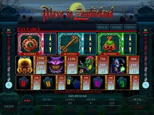 Alaxe in Zombieland Review Slots paytable