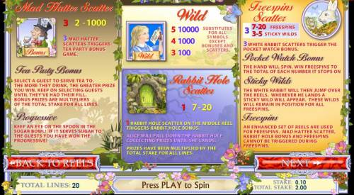 Alice's Wonderland Review Slots slot game symbols paytable