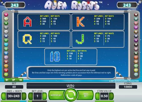 Alien Robots Review Slots slot game paytable continued