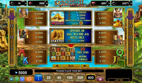 Almighty Ramses II Review Slots Paytable