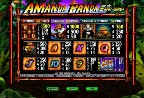 Amanda Panda and the Jackpot Journey review on Review Slots
