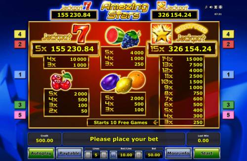 Amazing Stars Review Slots Paytable