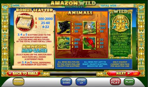 Amazon Wild Review Slots bonus, scatter, wild and symbols paytable