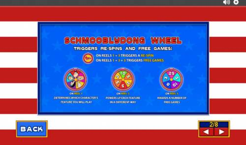 American Dad Review Slots Schmooblydong Wheel triggers re-spins and free games.