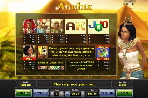 Anubix Review Slots Paytable