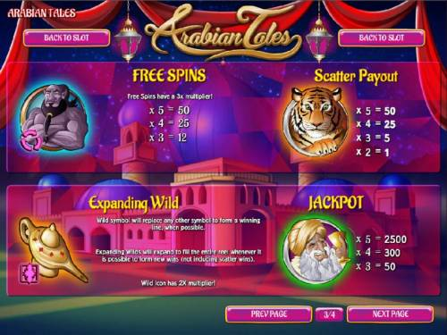 Arabian Tales Review Slots Free Spins payout, Scatter payout and jackpot payout