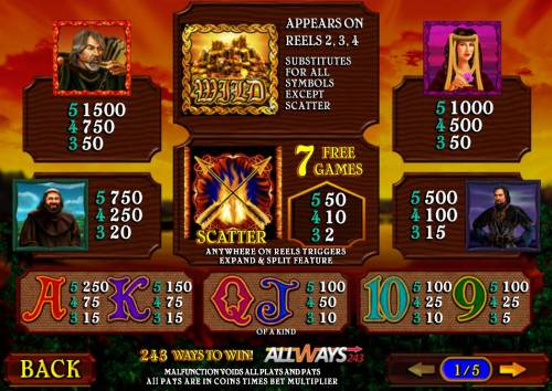 Archer Review Slots Slot game symbols paytable featuring Robin Hood inspired icons.