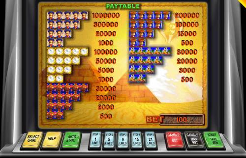 Around the World review on Review Slots