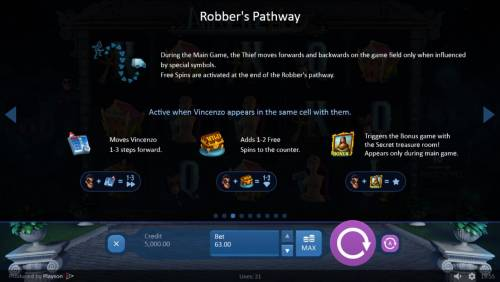 Art of the Heist Review Slots Robbers Pathway Rules - During the main game, the thief moves forwards and backwards on the game field only when infkuenced by special symbols.