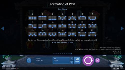 Art of the Heist Review Slots Payline Diagrams 1-21. Bet line pay is in succession from leftmost to rightmost. Only highest win per payline is paid.