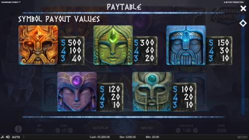 Asgardian Stones Review Slots High Value Symbols