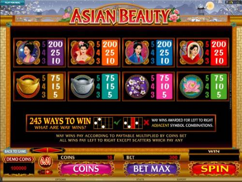 Asian Beauty Review Slots paytable