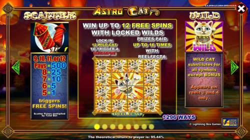 Astro Cat review on Review Slots