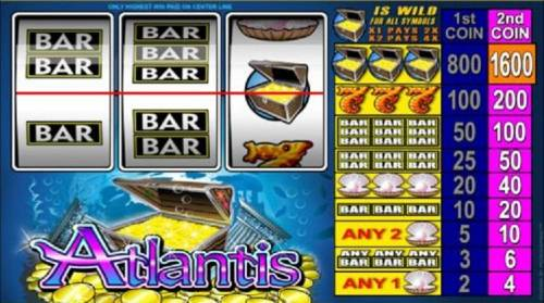 Atlantis review on Review Slots