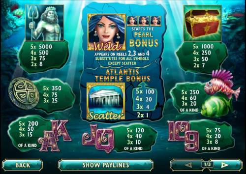 Atlantis Queen Review Slots slot game symbols paytable