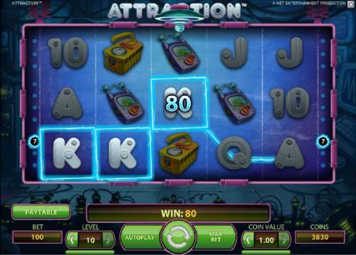 Attraction Review Slots typical winning payline
