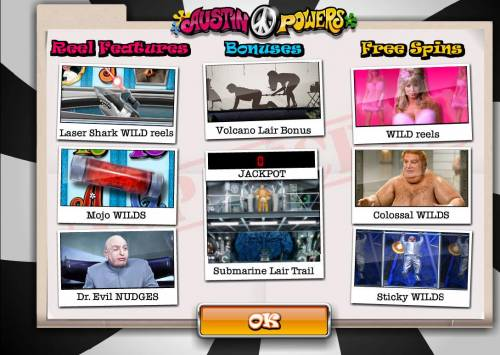 Austin Powers review on Review Slots