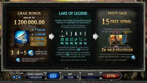 Avalon II The Quest for the Grail Review Slots bonus feature pays