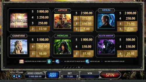 Avalon II The Quest for the Grail Review Slots slot game symbols paytable